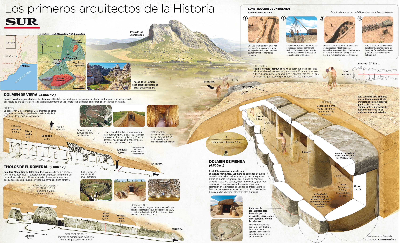 Infograf a d lmenes de antequera los primeros for Estructuras para arquitectos pdf